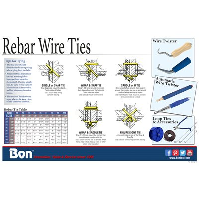 POSTER - REBAR TIE WIRE